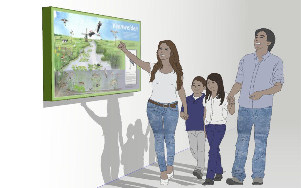 interactieve landschapsplaat